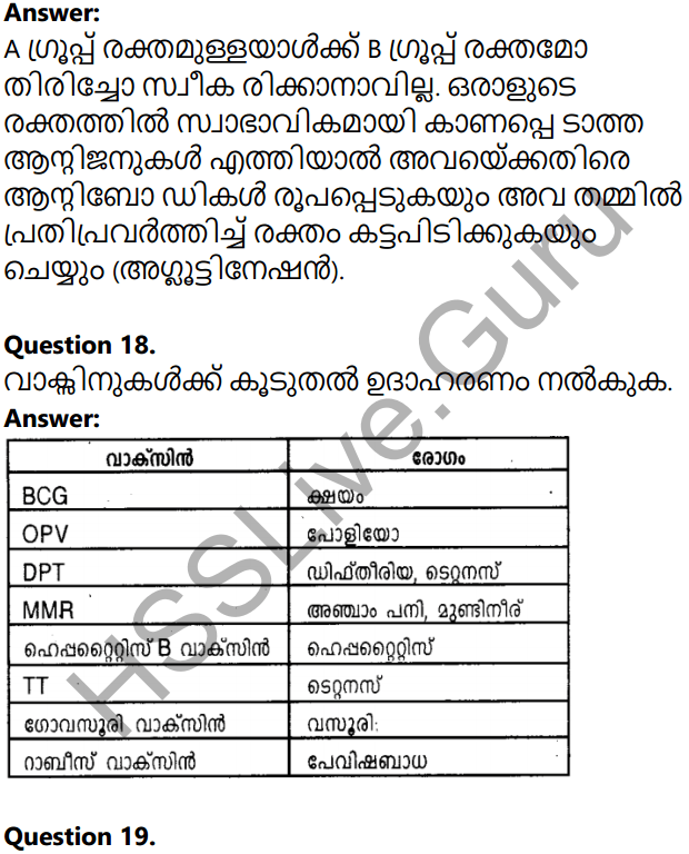 Kerala Syllabus 10th Standard Biology Solutions Chapter 5 Soldiers of Defense in Malayalam 44