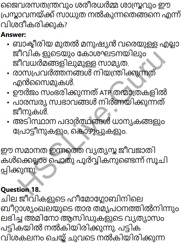Kerala Syllabus 10th Standard Biology Solutions Chapter 8 The Paths Traversed by Life in Malayalam 64