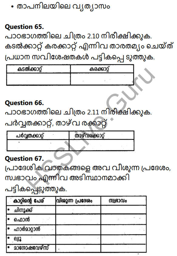 Kerala Syllabus 10th Standard Social Science Solutions Chapter 2 In search of the Source of Wind in Malayalam 44
