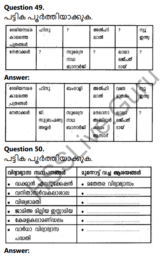 Kerala Syllabus 10th Standard Social Science Solutions Chapter 5 Culture and Nationalism in Malayalam 41