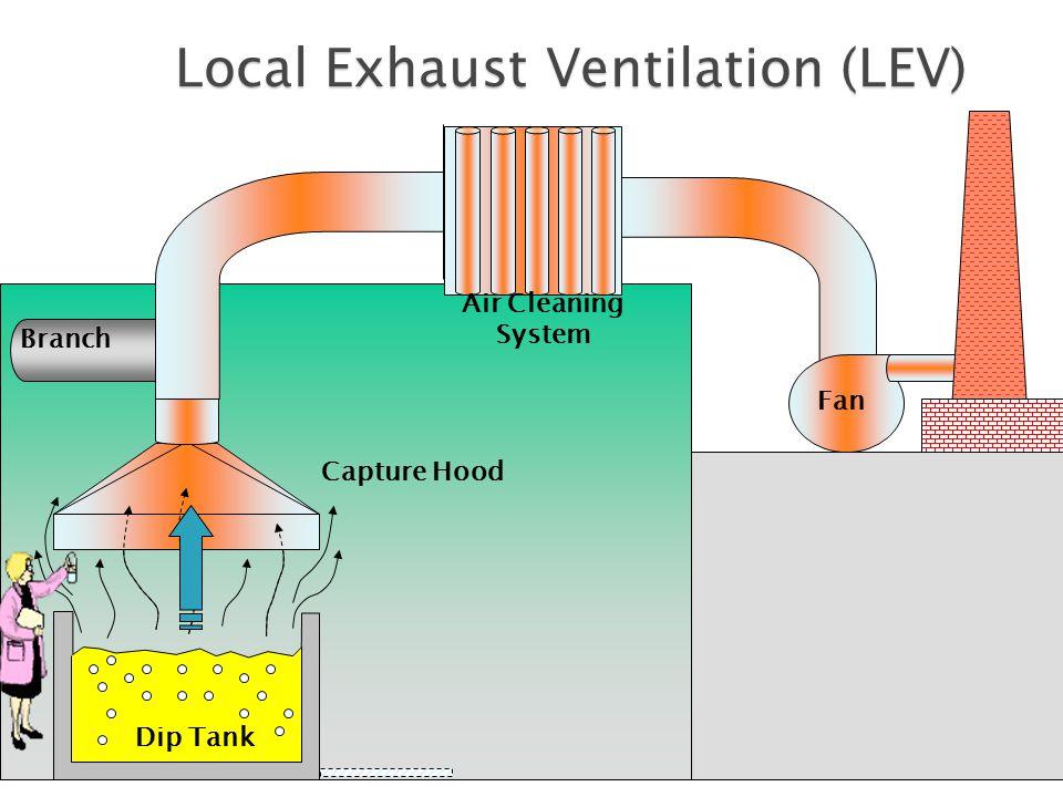 local exhaust ventilation system hsss
