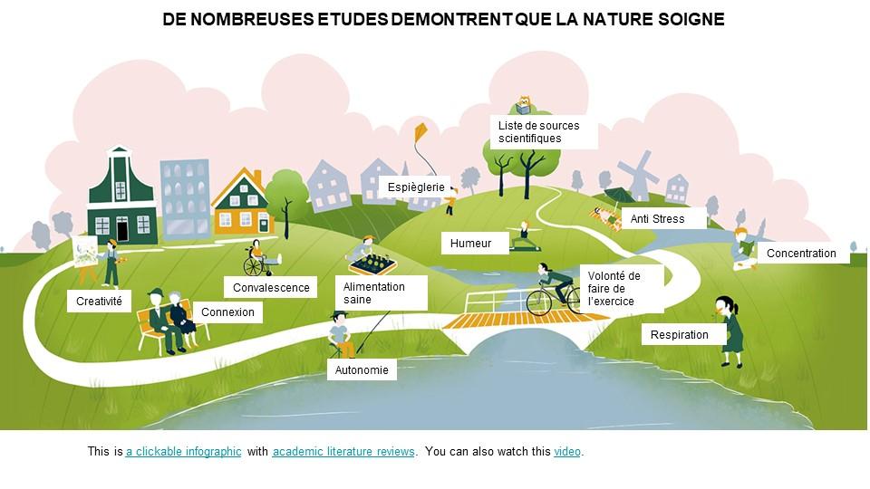 Un EHPAD néerlandais à la pointe de l'innovation verte
