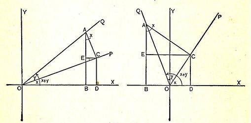 trigonometry2