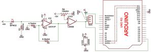 Design of a LiFi Transceiver