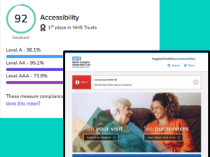 NHS trust and CCG websites compared for accessibility