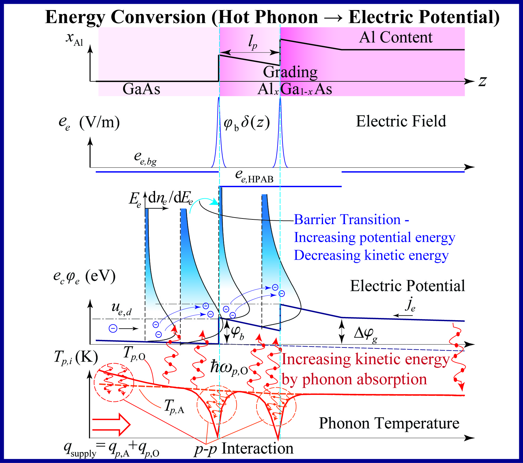 Heat Transfer Physics Welcome To The Heat Transfer