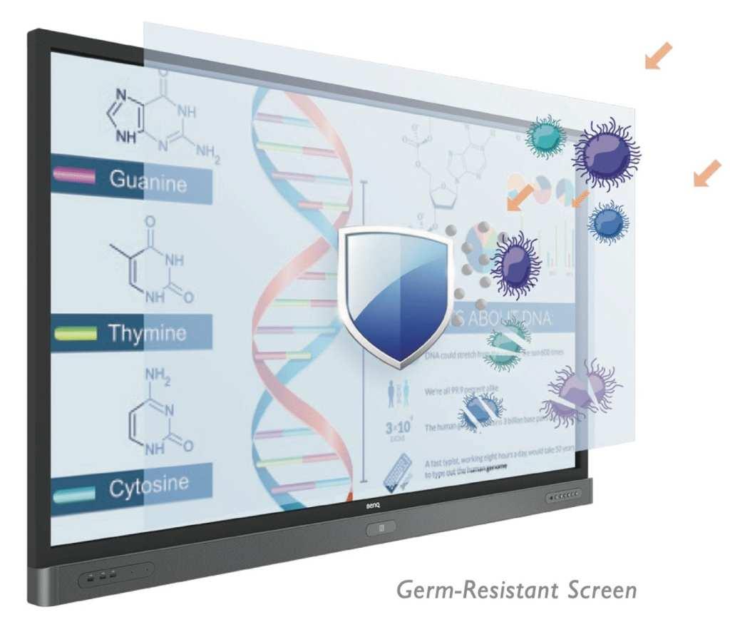 bacteria resistant