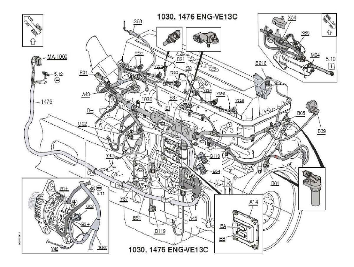 Esquema Eletrico Volvo Fh Series D13 E D16 Ingles