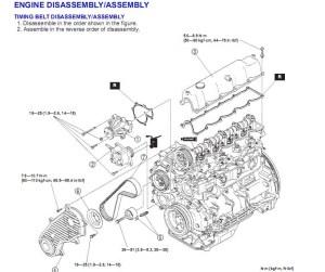 Libro Taller Mazda B2200, B2500, B2600, B2900, 19962006