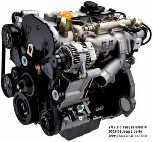 Manual De Taller Jeep Chrysler Dodge Motores Diesel  $ 9