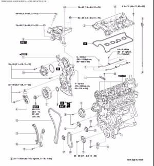 Manual De Taller Reparación Diagramas Mazda Cx5 20132016