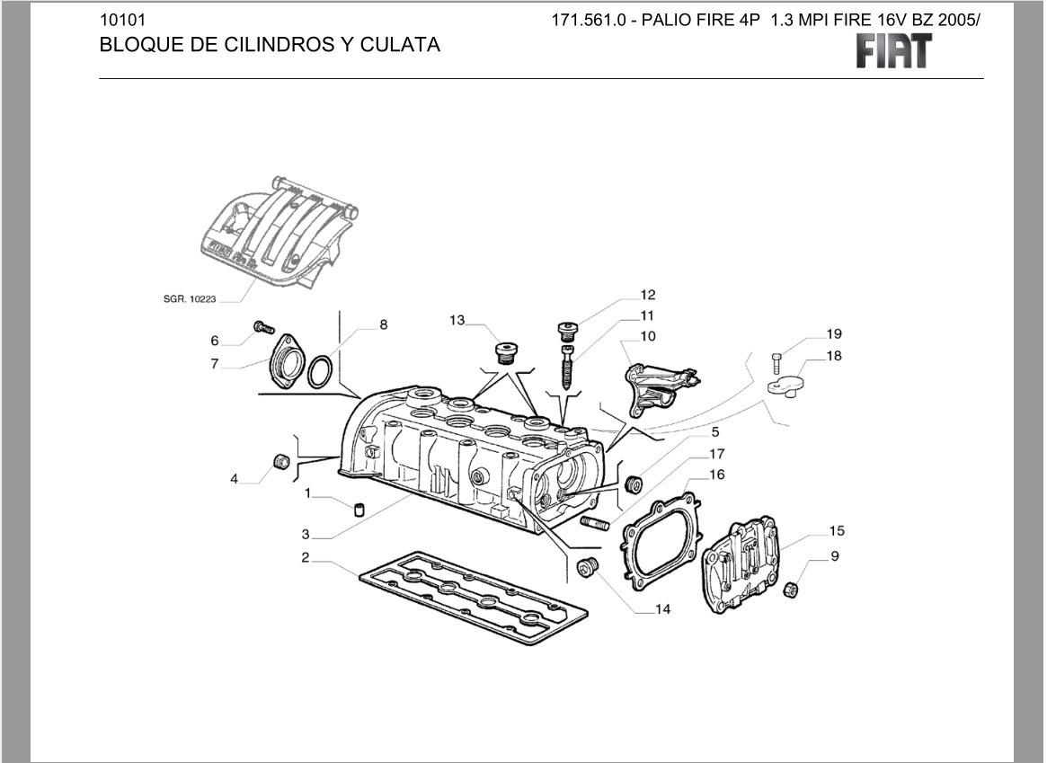 Manuale Fiat Uno