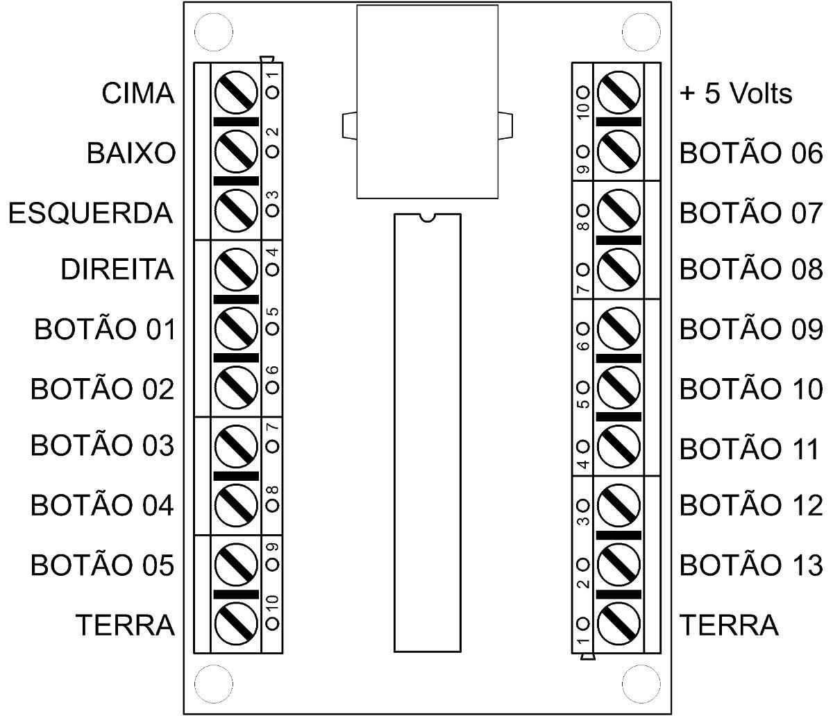 Placa Usb Zero Delay Arcade Controle Multijogos