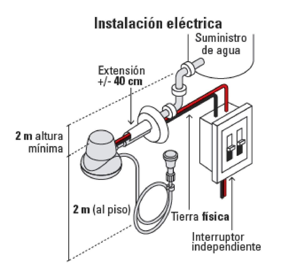 Diagrama De Recorrido Circuit Wiring And Diagram Hub