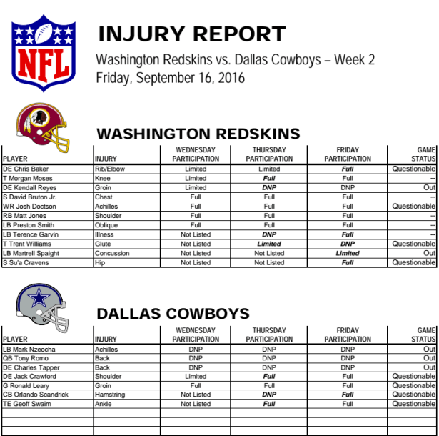 NRG Energy Pre-Game Report - Redskins vs Cowboys Week 2