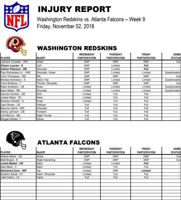 Redskins vs Falcons Week 9