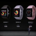 Apple Watch Series 4は心電図測定機能搭載?