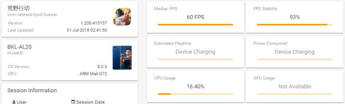 Minden a GPU Turbo technológiáról, amit tudni akartál