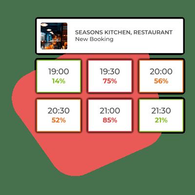 Restaurant occupancy