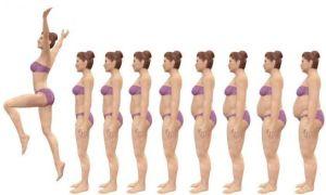 Как похудеть на гречке: меню гречневой диеты, плюсы и минусы. Гречневая диета: суть, плюсы и минусы, результаты