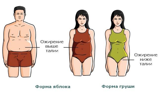 kseninė ir hipertenzija)