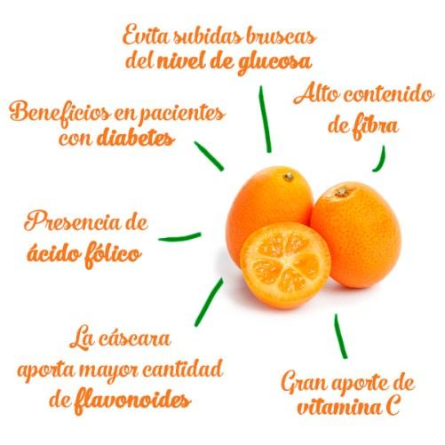 beneficios salud kumquat