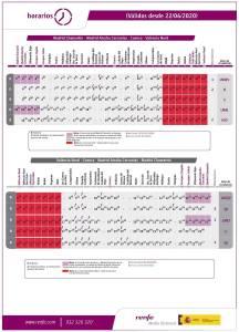 Nuevos horarios de la línea Madrid-Cuenca-Valencia aplicados a partir del 22 de junio