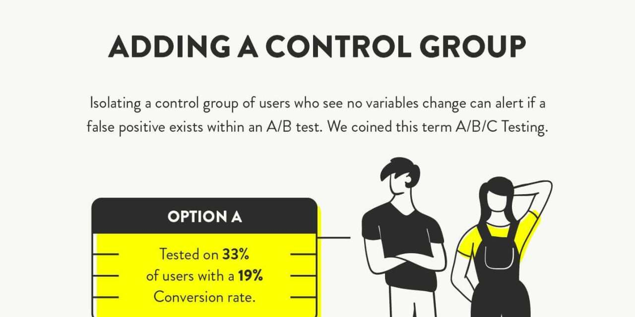 How to Use a Control Group in User Testing