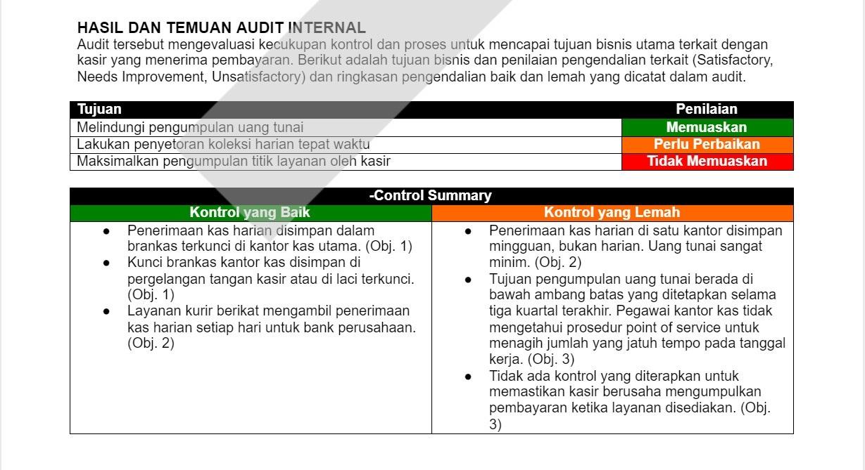 Laporan Hasil Audit Internal Plus Contohnya Hukum Line