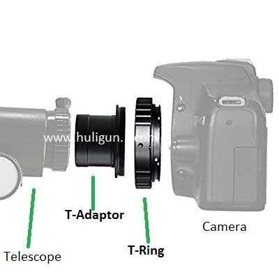 T Ring T Adaptor Helper Image Description Huligun