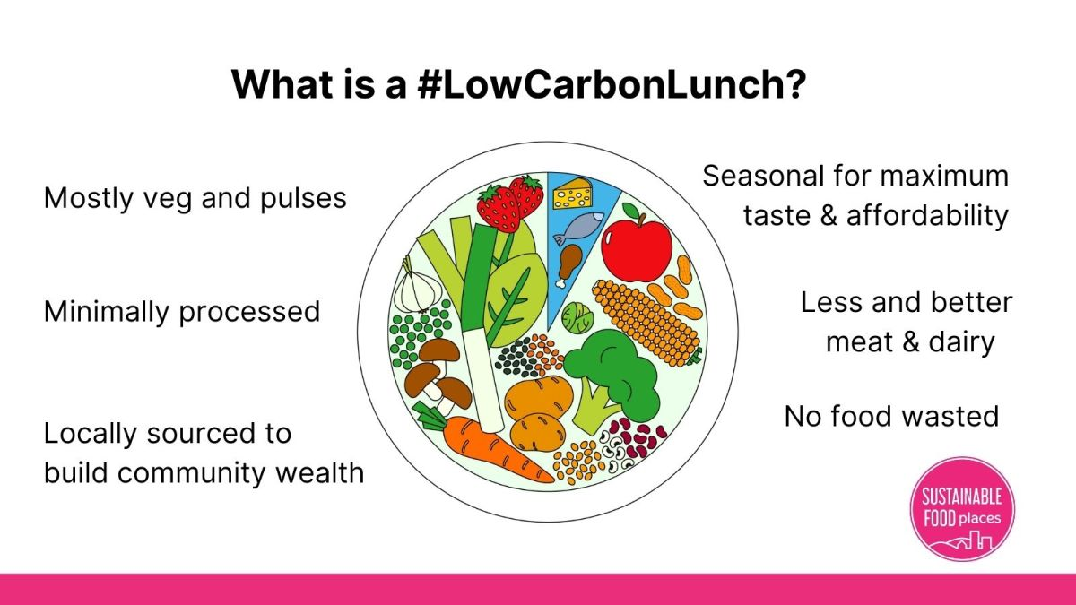 What is a low carbon lunch