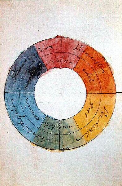Рисунок Гёте - теория цветов