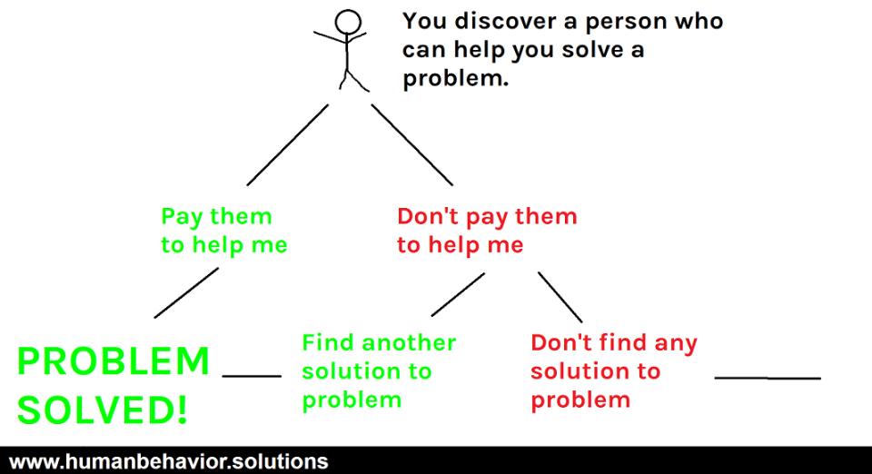 How to Shape Human Behavior - 237. Financial Investing, Mindset & Entrepreneurship