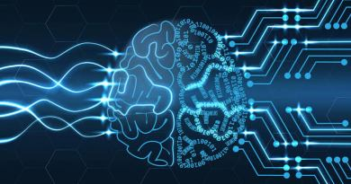 Machine learning: A new tactic in assessing cognitive brain health and patient care
