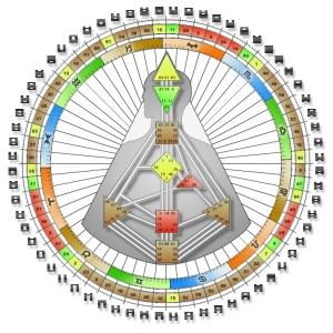 ヒューマンデザインで見る食事:プライマリー・ヘルス・システム(PHS)について1:食事の独自性
