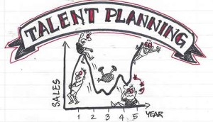 Photo of Can Technology help Talent Planning