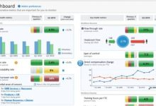 Photo of 70 HR Metrics With Examples ( build your own dashboard )
