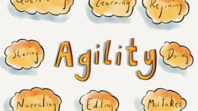 Photo of What is Emotional Agility?