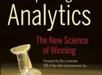 Photo of Competing on Analytics: The New Science of Winning