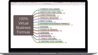 Photo of The 12 Steps To Setup, Run & Scale A Business That's 100% Virtual