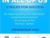 Photo of The Champion in All of Us: 12 Rules for Success