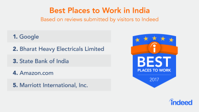 Photo of Best Places to Work in India Best places to work in India
