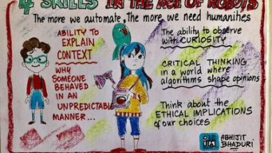 Photo of 4 Skills Social Sciences Teach