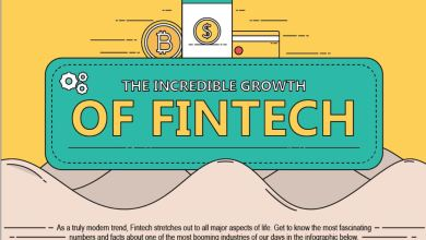 Photo of The Incredible Growth of Fintech