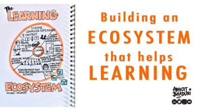 Photo of Learning ecosystems – how to build these