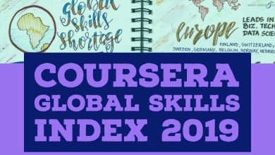 Photo of Coursera Global Skills Index 2019: 3 skill sets that make you employable globally