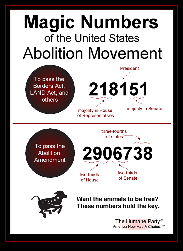 Magic Numbers of the Abolition Movement
