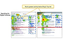 bing-vs-goog-heatmap