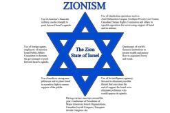 zionism1