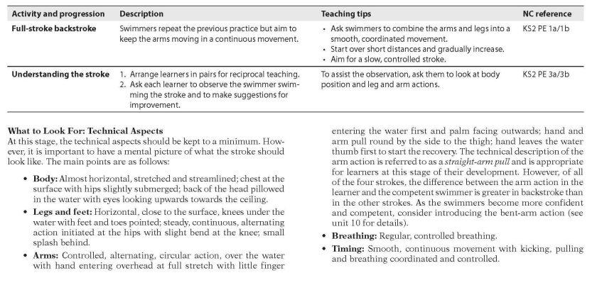 Teaching children to swim, backstroke and front crawl